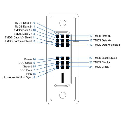 Dvi Plug Diagram - Wiring Diagram